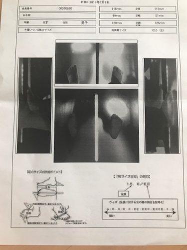 測定した足のデータ